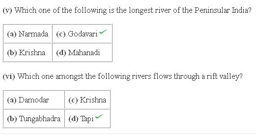 Chapter 3 Drainage - NCERT Solutions for Class 9 Geography CBSE