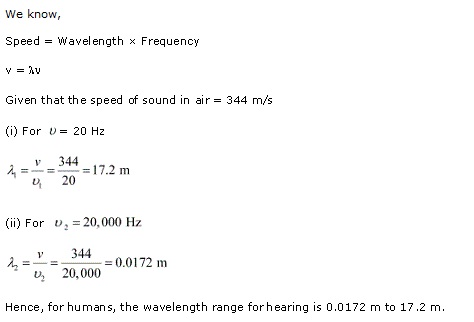 Chapter 12 Sound - NCERT Solutions for Class 9 Physics CBSE