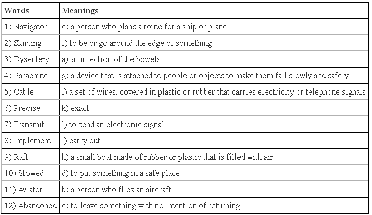 Chapter 2(A) The Final FLight - NCERT Solutions for Class 9 English