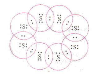 Chapter 4 Carbon and its Compounds - NCERT Solutions for Class 10