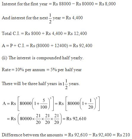 Chapter 8 Comparing Quantities - NCERT Solutions for Class 8