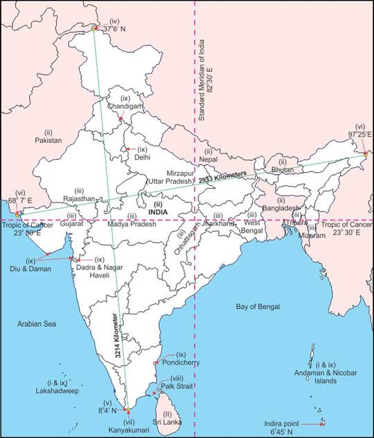 Chapter 1 India - Size and Location - NCERT Solutions for