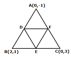 R-s-aggarwal-and-v-aggarwal Solutions Cbse Class 10 Mathematics Chapter - Co Ordinate Geometry