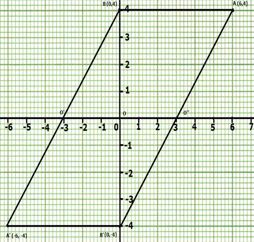 Selina Solutions Icse Class 10 Mathematics Chapter - Reflection In X Axis Y Axis X A Y A And The Origin Invariant Points