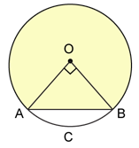R-s-aggarwal-and-v-aggarwal Solutions Cbse Class 10 Mathematics Chapter - Areas Of Circle Sector And Segment