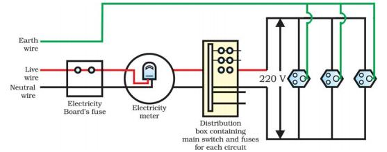 (a) draw a schematic diagram of the common domestic electric circuit
