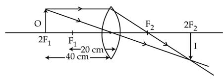 to get an image of same size as that of the object by a thin convex lens of  focal length 20 cm where should the object be placed draw ray diagram to