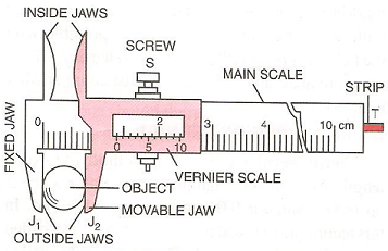 draw a neat labelled diagram of a vernier callipers name its main rh topperlearning com vernier caliper diagram with name vernier caliper diagram drawing
