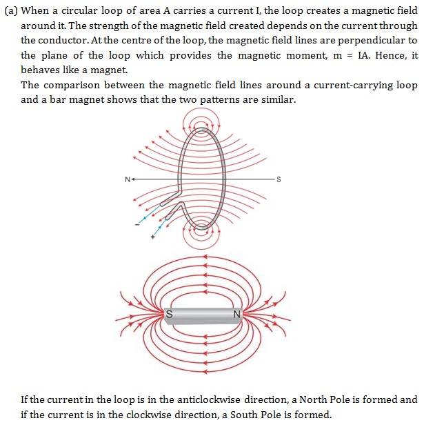 A Draw The Magnetic Field Lines Due To A Circular Loop Area