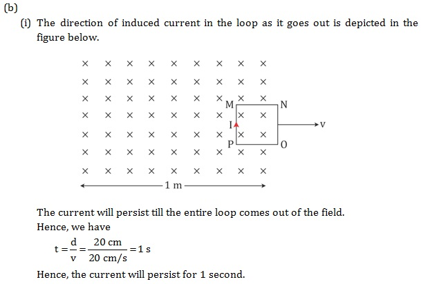a define self inductance of a coil obtain an expression for