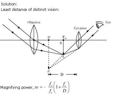 draw a labelled ray diagram showing the course of rays in an