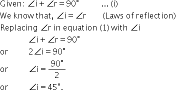 Given : space angle straight i plus angle straight r equals 90 degree space space space space space space space space space space space... space left parenthesis straight i right parenthesis We space know space that comma space angle straight i equals angle straight r space space space space space space space space left parenthesis Laws space of space reflection right parenthesis Replacing space angle straight r space in space equation space left parenthesis 1 right parenthesis space with space angle straight i space space space space space space space space space space space space space space space space angle straight i plus angle straight r equals 90 degree or space space space space space space space space space space 2 angle straight i equals 90 degree or space space space space space space space space space space angle straight i equals fraction numerator 90 degree over denominator 2 end fraction or space space space space space space space space space space angle straight i equals 45 degree.