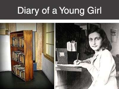 CBSE Class X Notes for Diary of a Young Girl