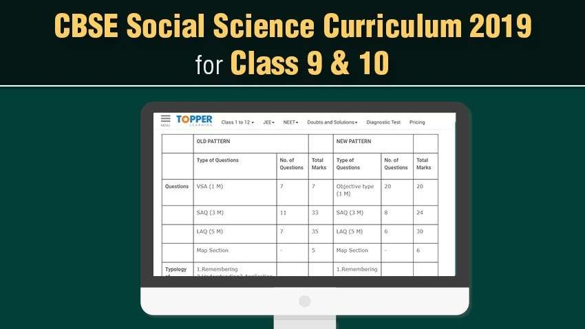 CBSE Social Science Curriculum 2019 for Class 9 and 10