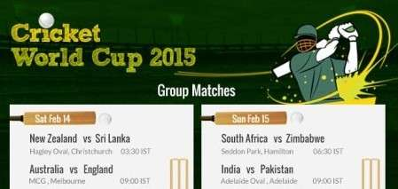 ICC World Cup 2015 Schedule (Group Matches)