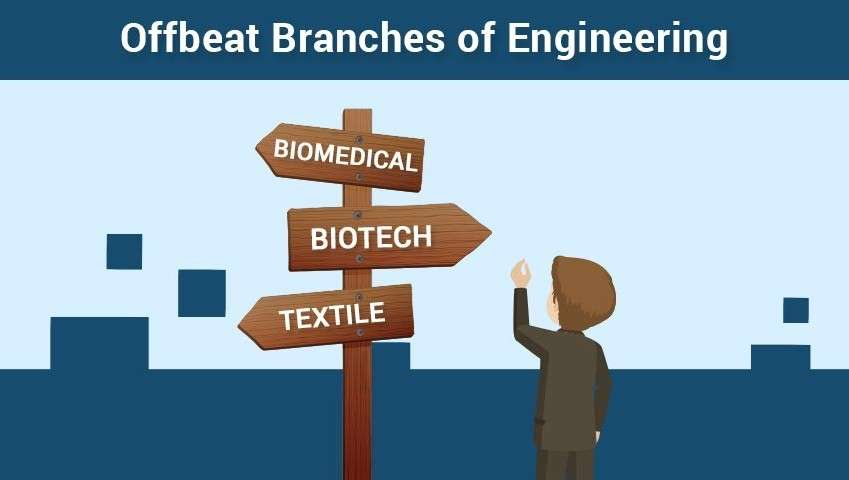 Offbeat Branches of Engineering
