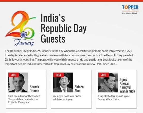 India's Republic Day Guests [INFOGRAPHIC]