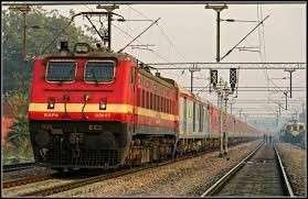 PNR Status Check