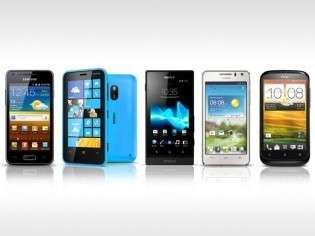 Top smartphones under Rs. 15,000