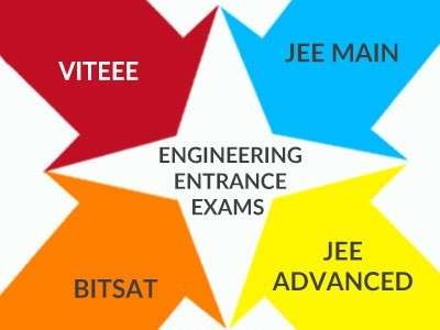 Popular Engineering Entrance Exams after Class 12