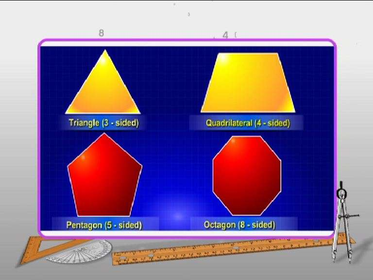 Polygons and Their Types -