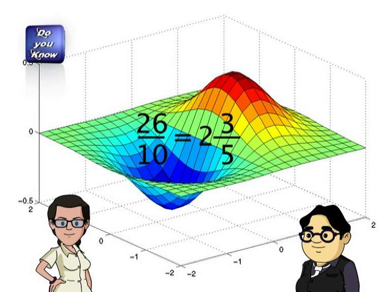Division of integers -