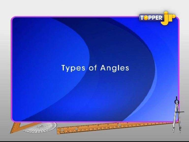 Types of Angles -