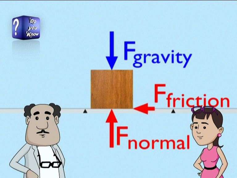 Force and Pressure - Force of Friction