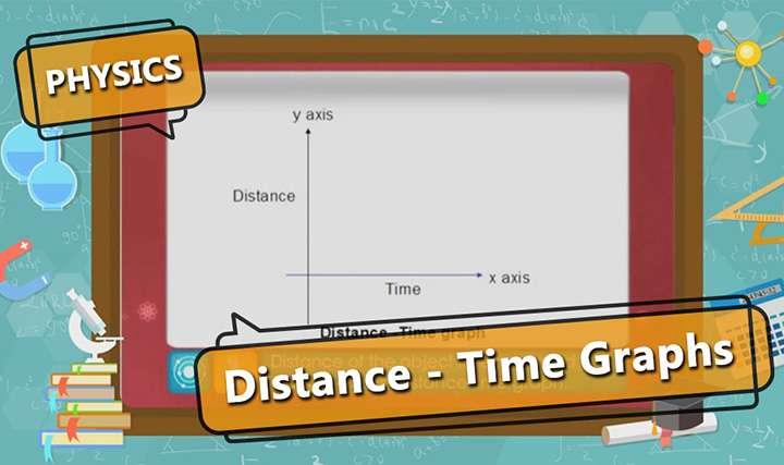 Motion - Distance-Time Graph - Part 1