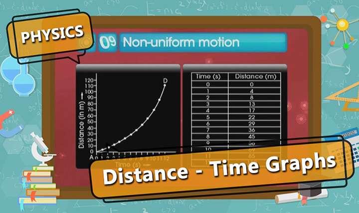 Motion - Distance-Time Graph - Part 2
