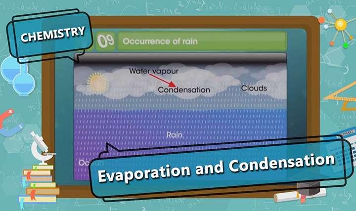 Matter - Condensation