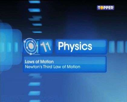 Laws of Motion - Newton's Third Law of Motion