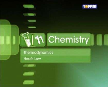 Thermodynamics - Enthalpy and Hess's Law - Part 1