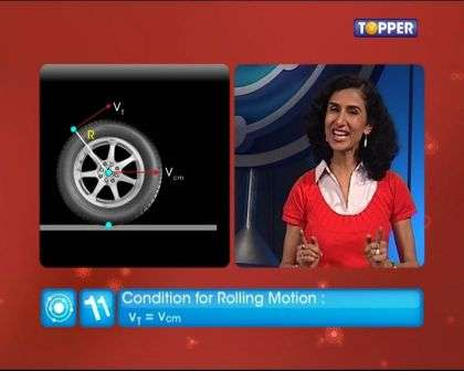 Systems of Particles and Rotational Motion - Rolling Motion - Exam Decoded