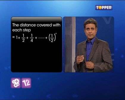 Integrals of Special Functions