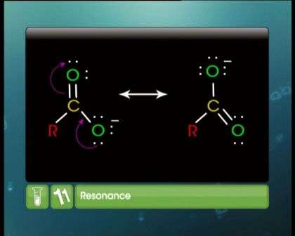 Chemical Bonding and Molecular Structure - Hydrogen Bonding and Resonance - Exam Decoded