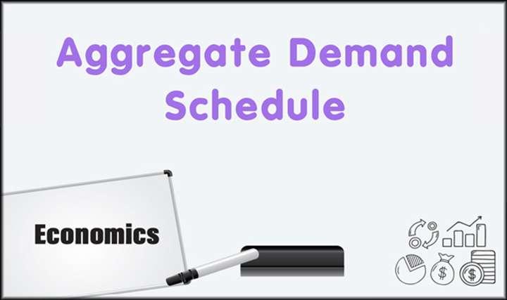 Aggregate Demand Schedule -