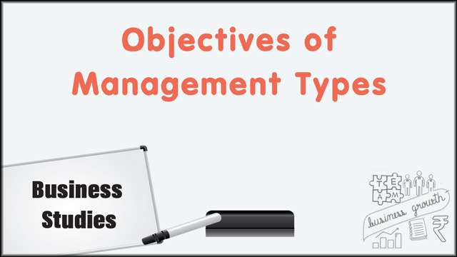 Objectives of Management: Types -