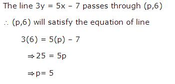 Frank Solutions Icse Class 10 Mathematics Chapter - Equation Of A Straight Line