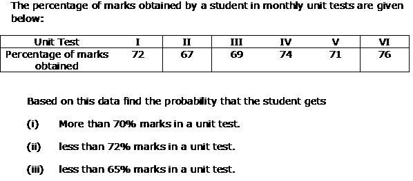 Frank Solutions Icse Class 10 Mathematics Chapter - Probability
