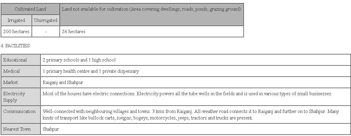 Ncert Solutions Cbse Class 9 Economics Chapter - The Story Of Village Palampur
