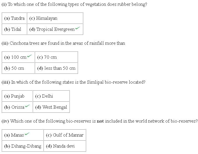 Ncert Solutions Cbse Class 9 Geography Chapter - Natural Vegetation And Wild Life