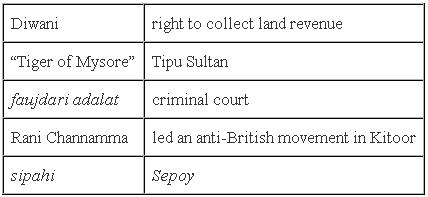 Ncert Solutions Cbse Class 8 History Chapter - From Trade To Territory