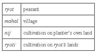 Ncert Solutions Cbse Class 8 History Chapter - Ruling The Countryside