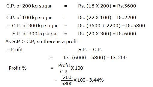 Frank Solutions Icse Class 9 Mathematics Chapter - Profit Loss And Discount