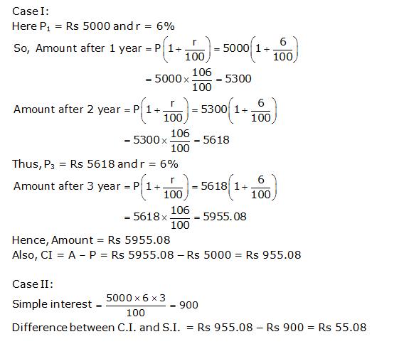 Frank Solutions Icse Class 9 Mathematics Chapter - Compound Interest