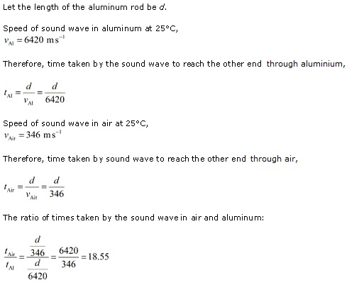 Ncert Solutions Cbse Class 9 Physics Chapter - Sound
