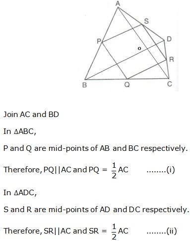 Frank Solutions Icse Class 9 Mathematics Chapter - Quadrilaterals