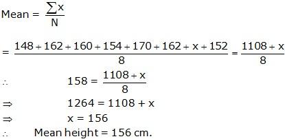 Frank Solutions Icse Class 9 Mathematics Chapter - Statistics