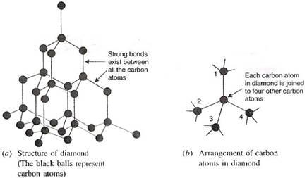 Lakhmir Singh Chemistry Class 10 Book